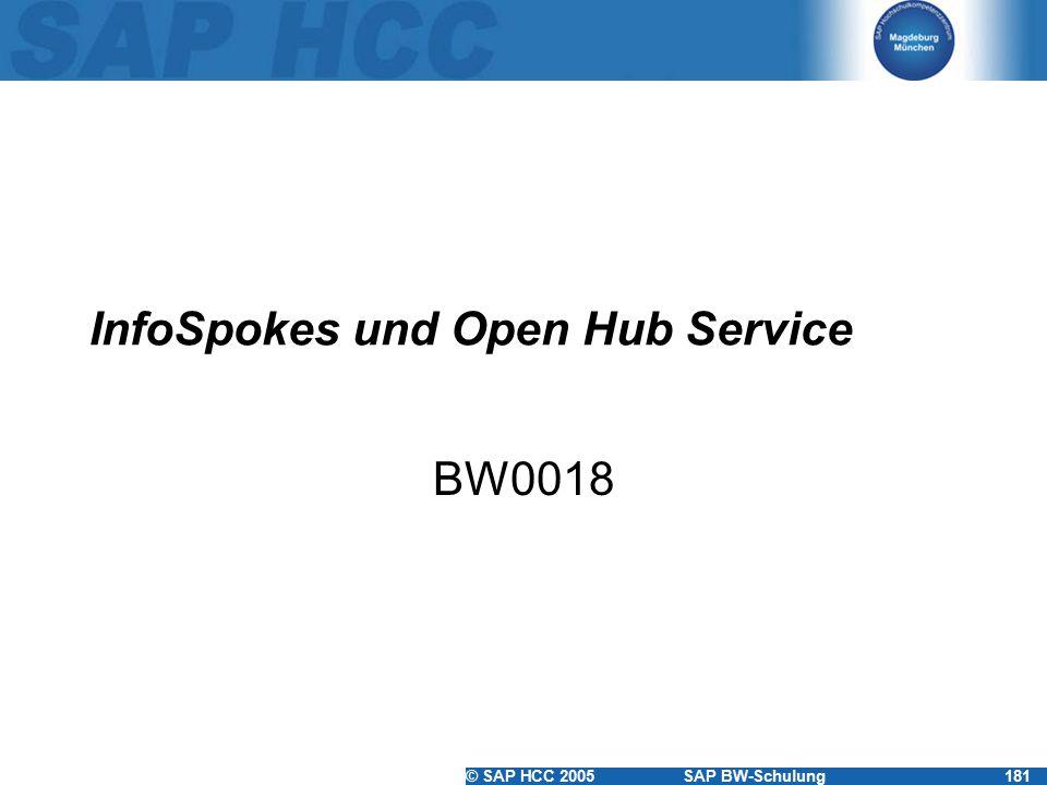 InfoSpokes und Open Hub Service