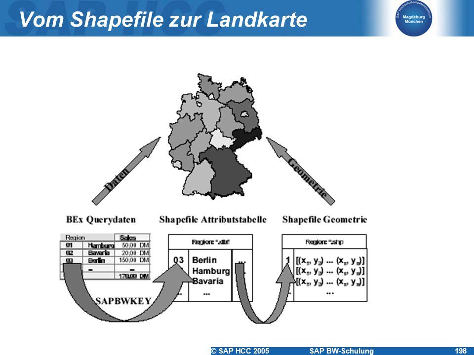 Vom Shapefile zur Landkarte