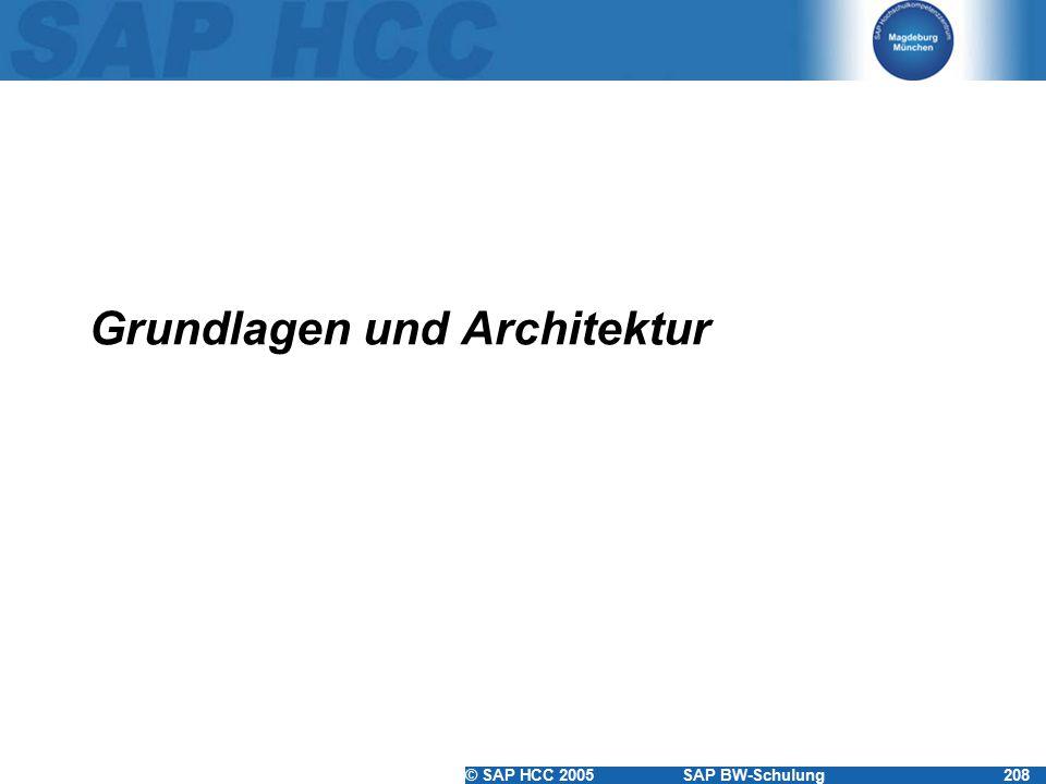 Grundlagen und Architektur