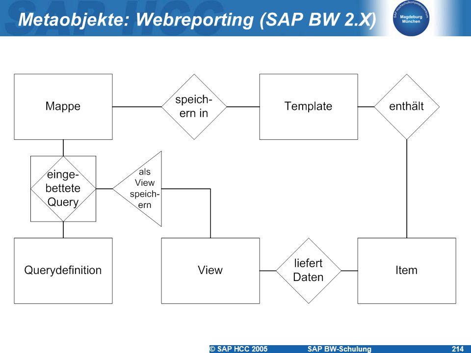 Metaobjekte: Webreporting (SAP BW 2.X)