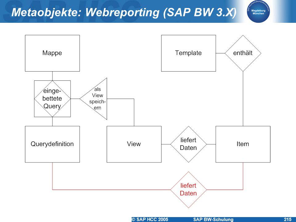 Metaobjekte: Webreporting (SAP BW 3.X)