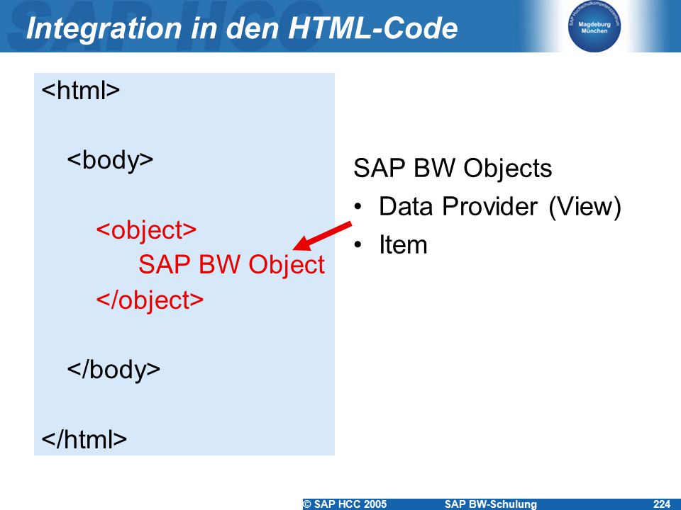 Integration in den HTML-Code
