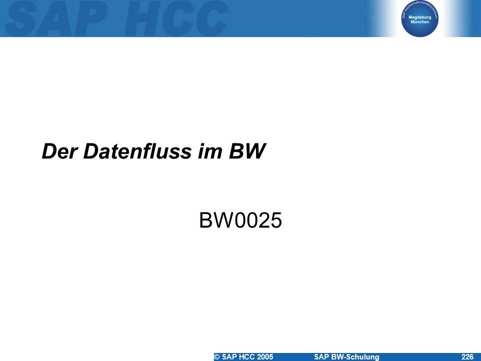 Der Datenfluss im BW BW0025