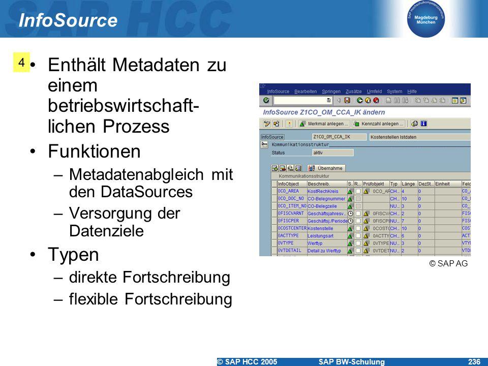 Enthält Metadaten zu einem betriebswirtschaft-lichen Prozess
