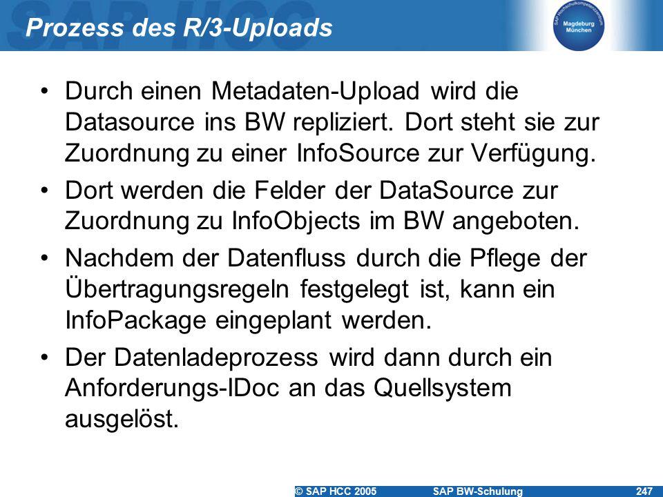 Prozess des R/3-Uploads