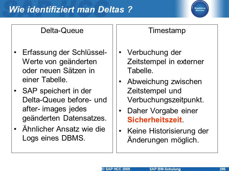 Wie identifiziert man Deltas