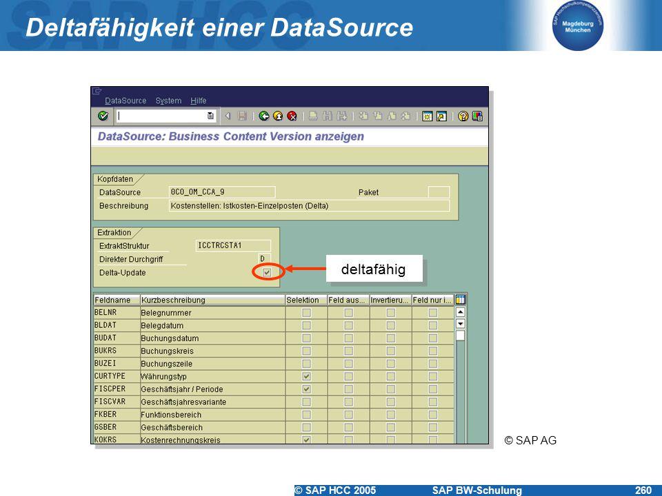 Deltafähigkeit einer DataSource