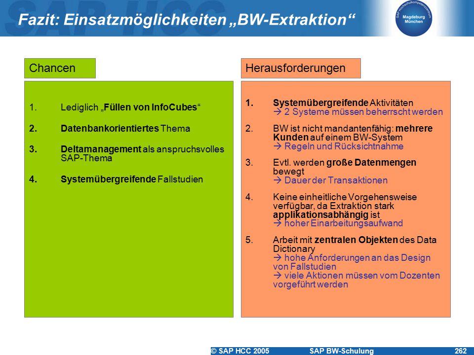 """Fazit: Einsatzmöglichkeiten """"BW-Extraktion"""