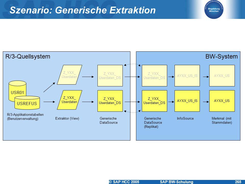 Szenario: Generische Extraktion