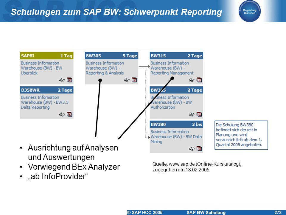 Schulungen zum SAP BW: Schwerpunkt Reporting