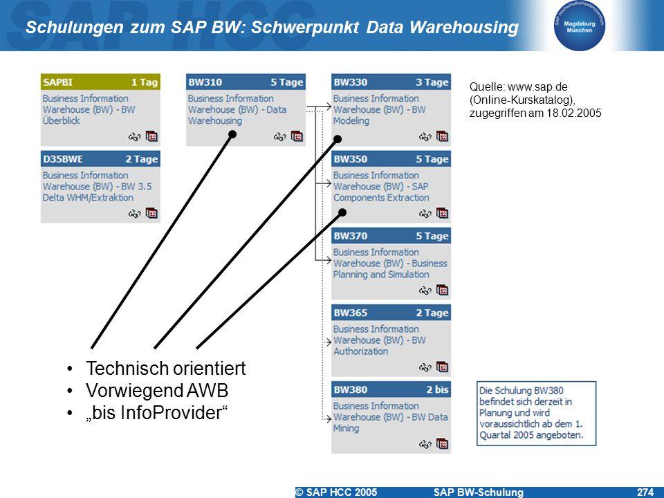 Schulungen zum SAP BW: Schwerpunkt Data Warehousing