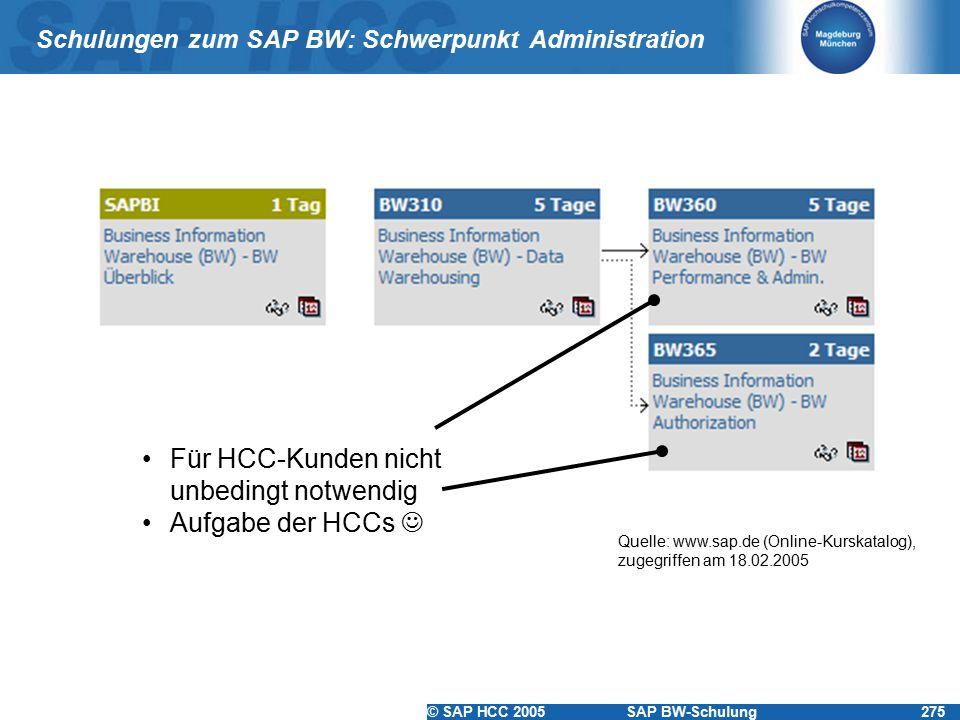 Schulungen zum SAP BW: Schwerpunkt Administration
