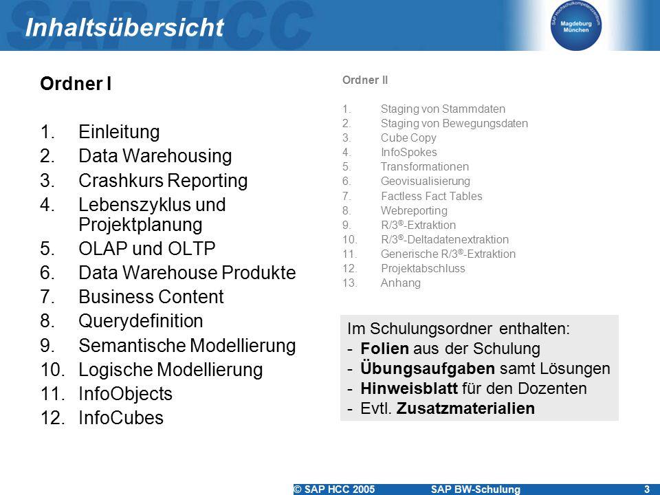 Inhaltsübersicht Ordner I Einleitung Data Warehousing