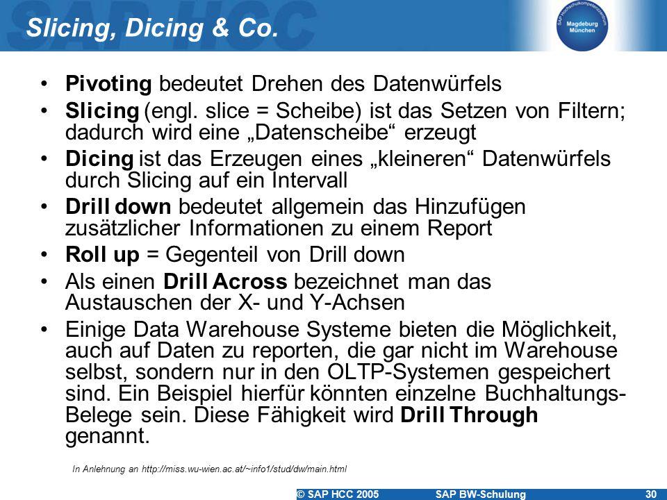 Slicing, Dicing & Co. Pivoting bedeutet Drehen des Datenwürfels
