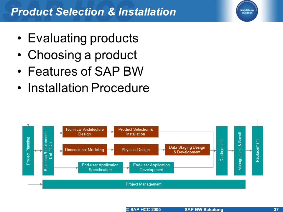 Product Selection & Installation