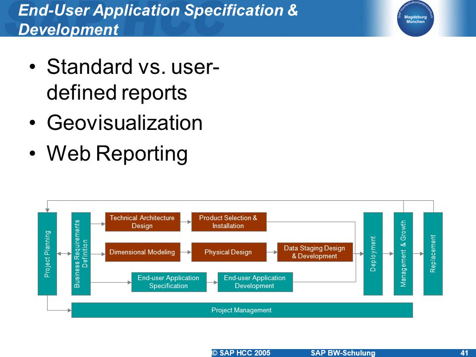 End-User Application Specification & Development