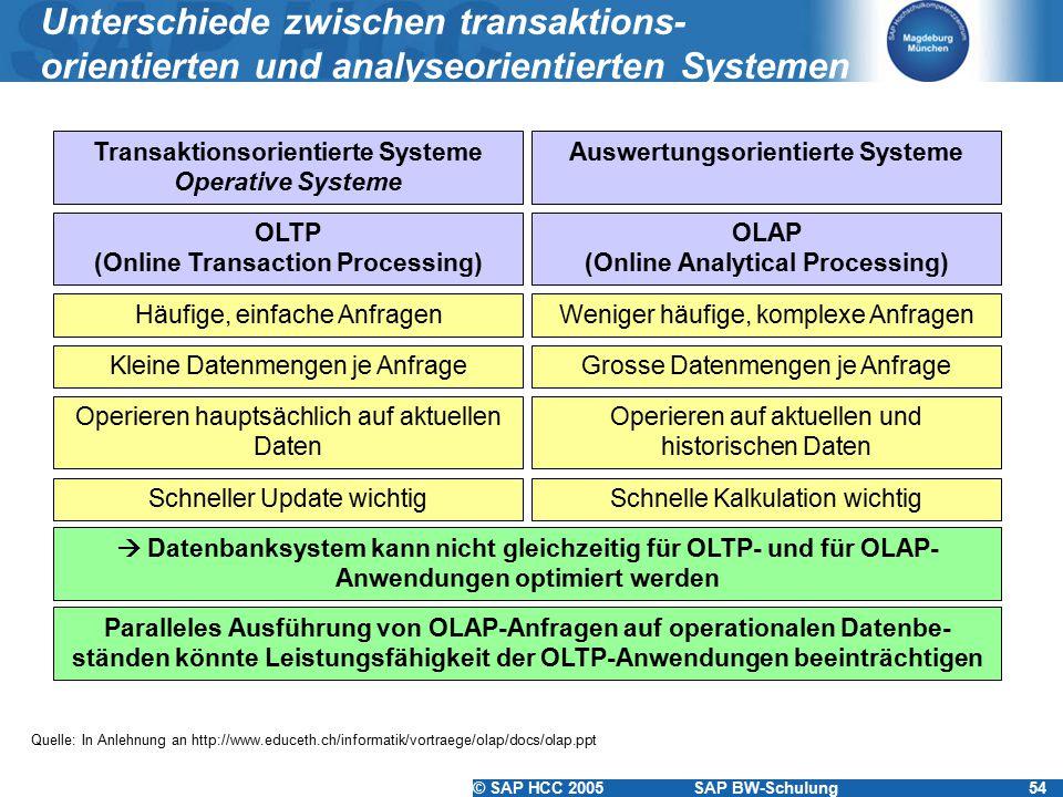Unterschiede zwischen transaktions-orientierten und analyseorientierten Systemen