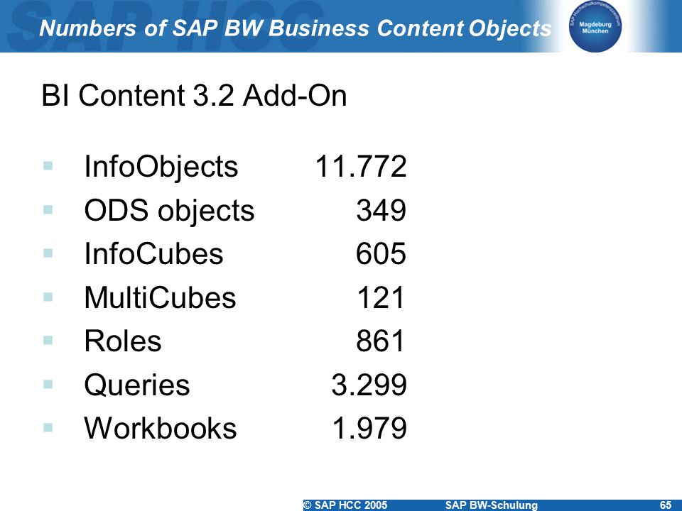 Numbers of SAP BW Business Content Objects