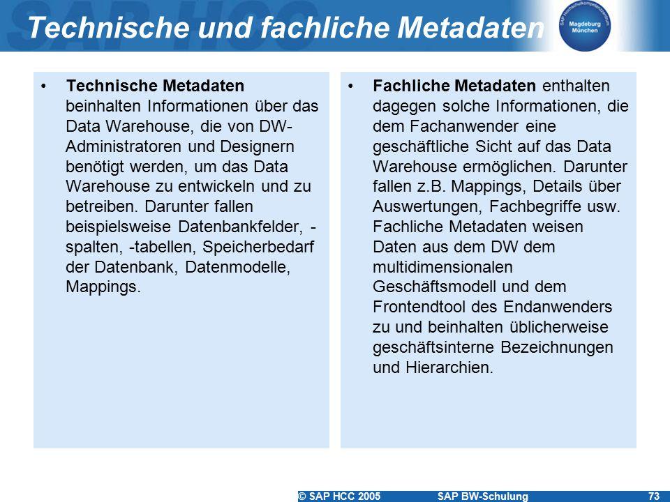 Technische und fachliche Metadaten