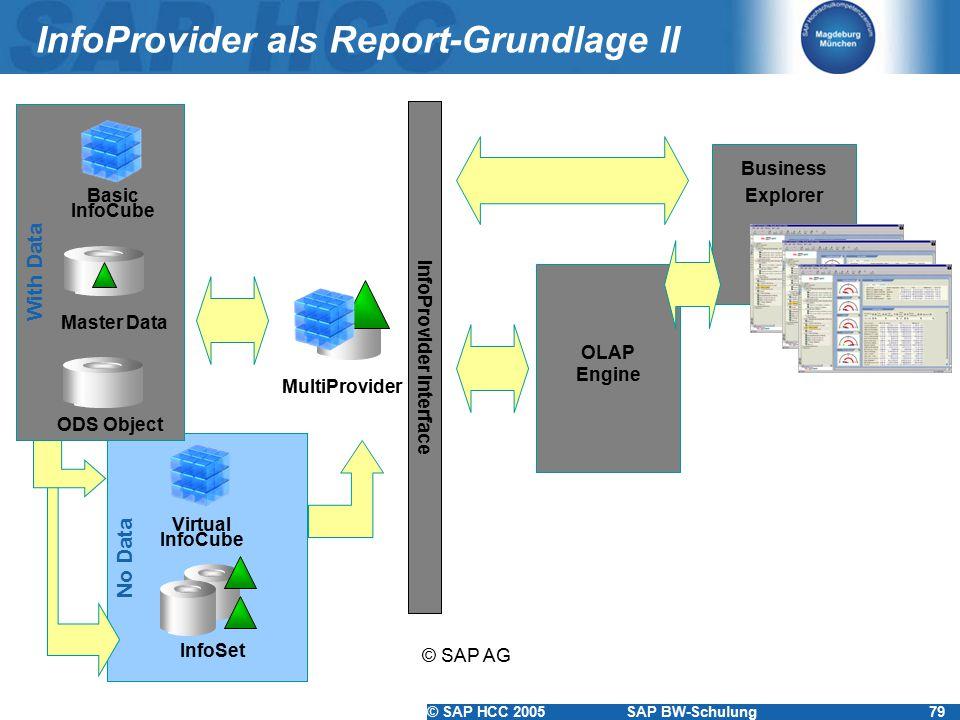 InfoProvider als Report-Grundlage II