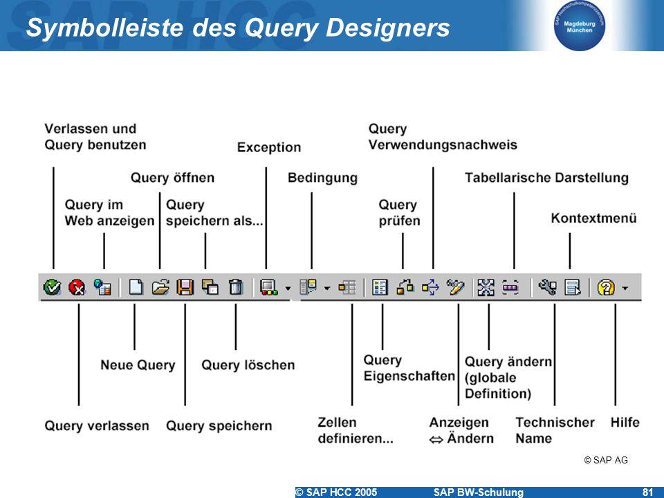 Symbolleiste des Query Designers