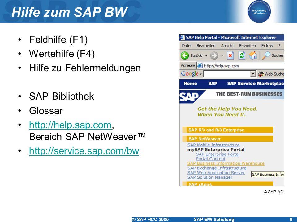 Hilfe zum SAP BW Feldhilfe (F1) Wertehilfe (F4)