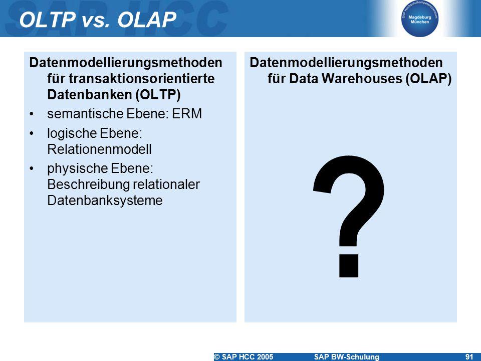 OLTP vs. OLAP Datenmodellierungsmethoden für transaktionsorientierte Datenbanken (OLTP) semantische Ebene: ERM.