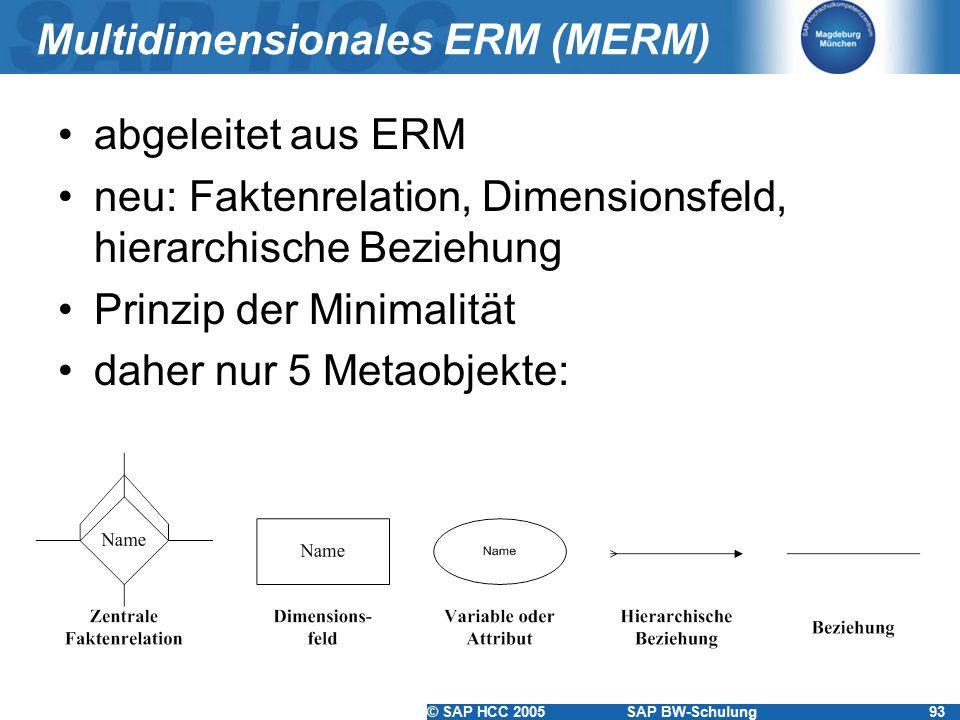 Multidimensionales ERM (MERM)