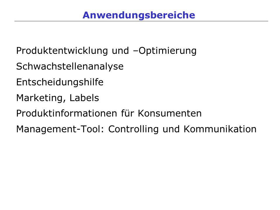 Anwendungsbereiche Produktentwicklung und –Optimierung. Schwachstellenanalyse. Entscheidungshilfe.