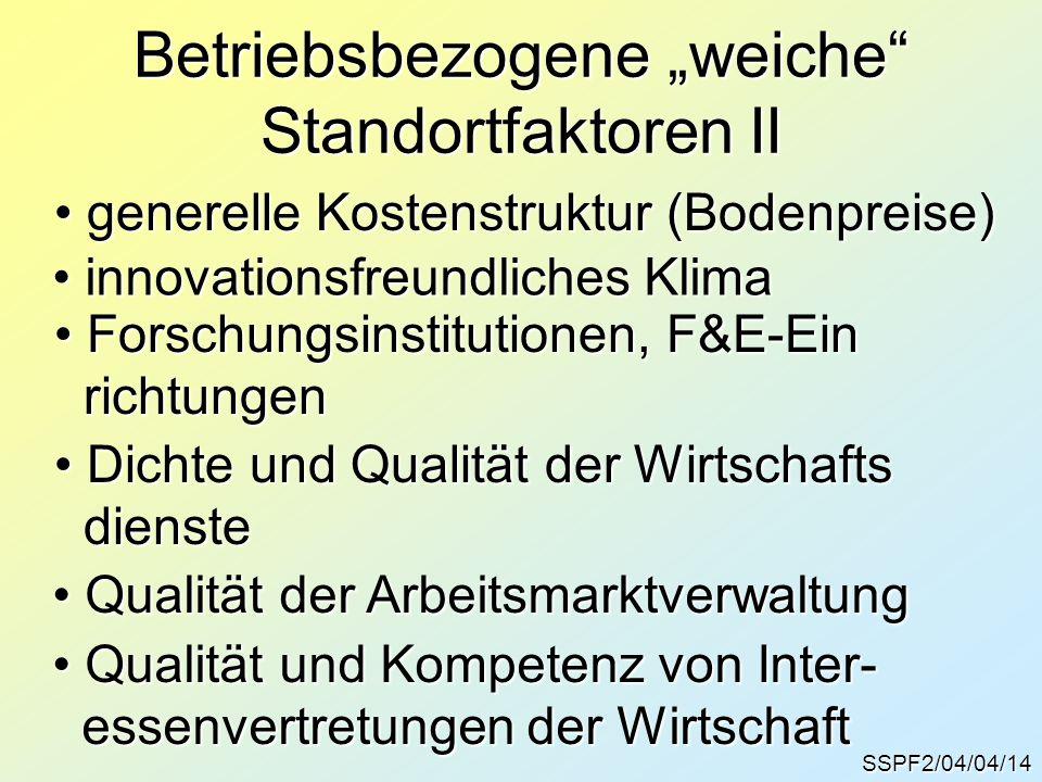 """Betriebsbezogene """"weiche Standortfaktoren II"""