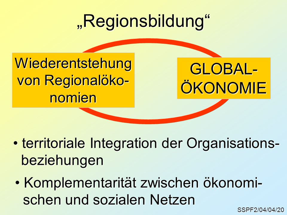 """""""Regionsbildung GLOBAL- ÖKONOMIE Wiederentstehung von Regionalöko-"""