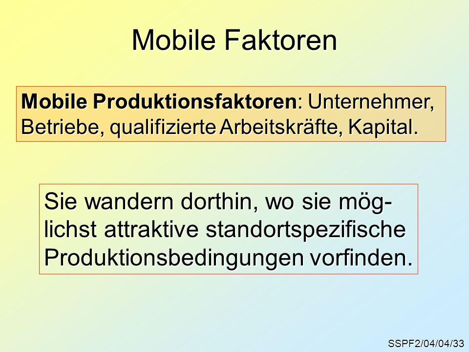 Mobile Faktoren Sie wandern dorthin, wo sie mög-