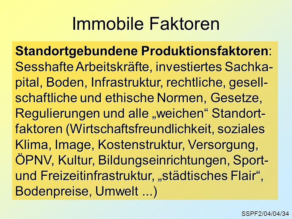 Immobile Faktoren Standortgebundene Produktionsfaktoren: