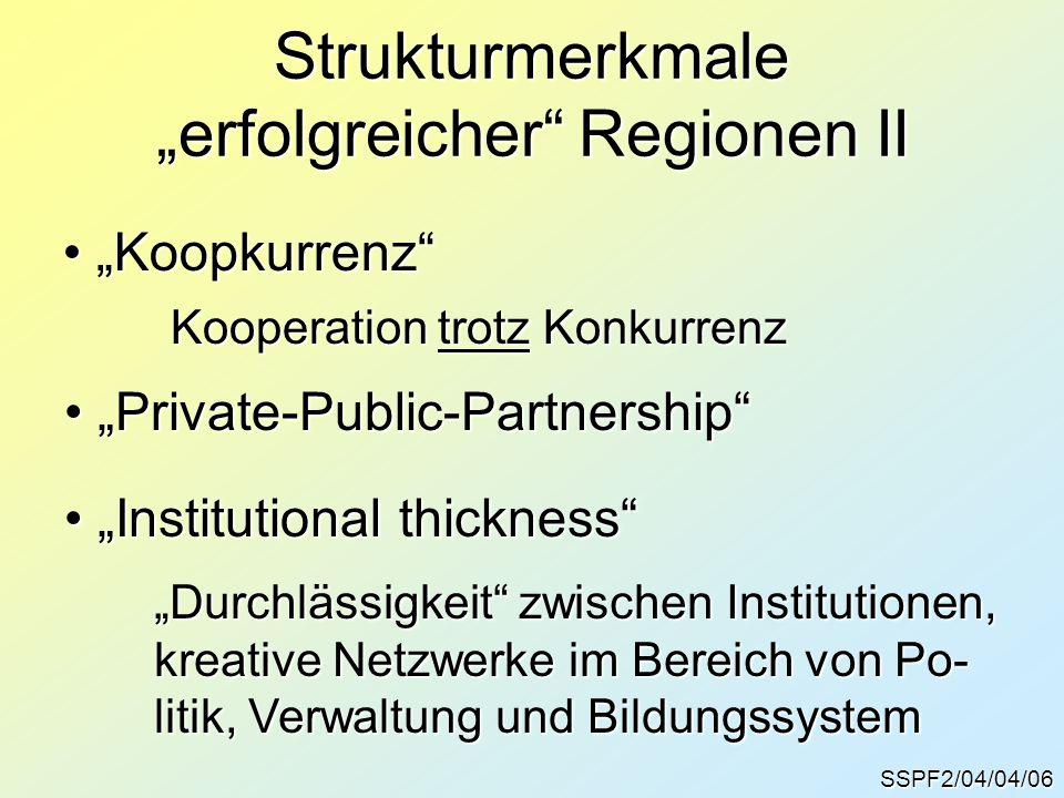 """Strukturmerkmale """"erfolgreicher Regionen II"""