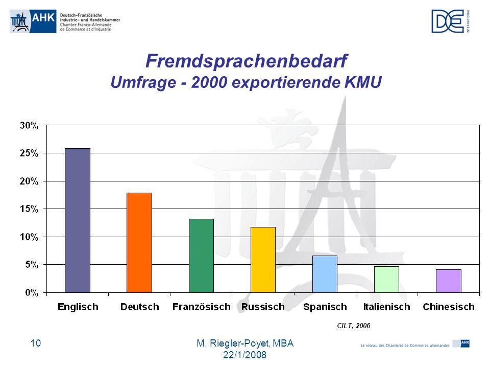Fremdsprachenbedarf Umfrage - 2000 exportierende KMU