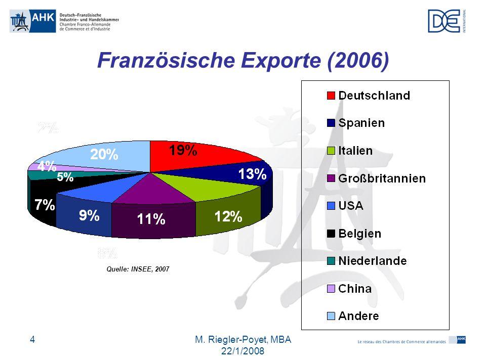 Französische Exporte (2006)