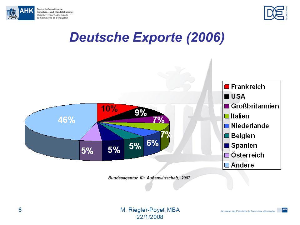 Deutsche Exporte (2006) M. Riegler-Poyet, MBA 22/1/2008