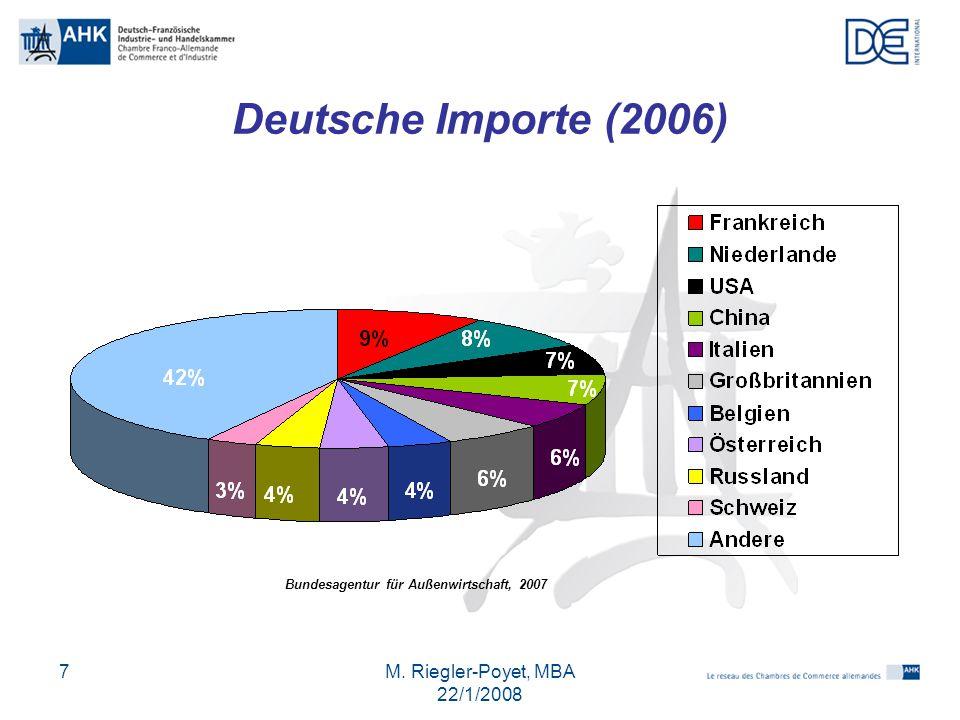 Deutsche Importe (2006) M. Riegler-Poyet, MBA 22/1/2008