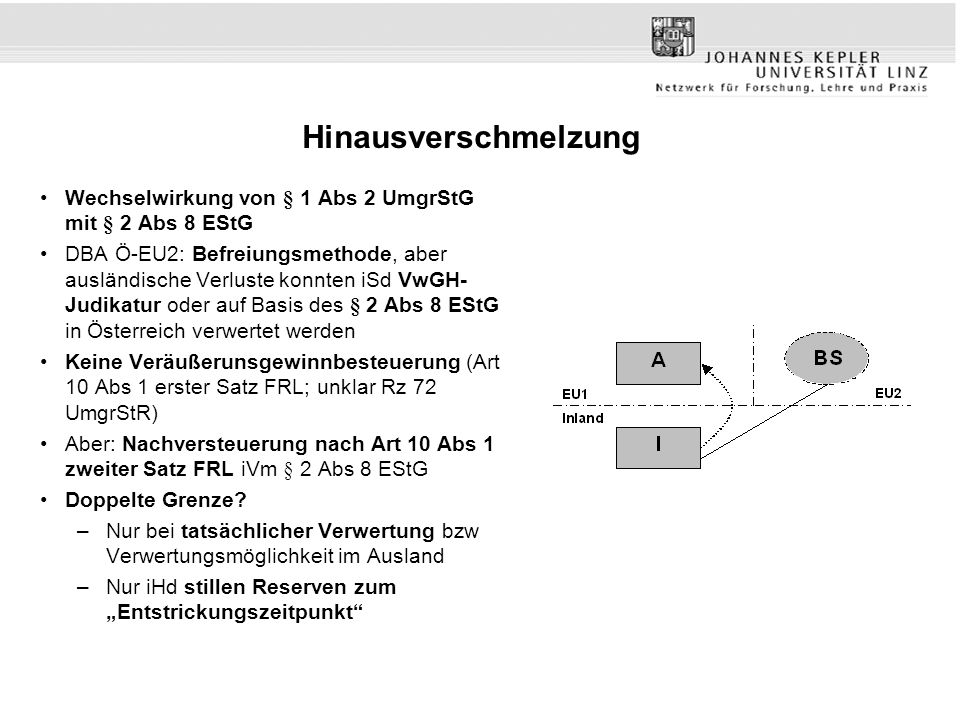 Hinausverschmelzung Wechselwirkung von § 1 Abs 2 UmgrStG mit § 2 Abs 8 EStG.