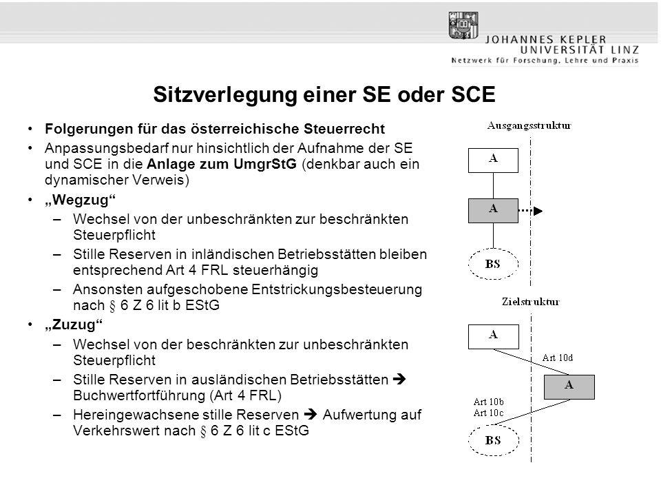 Sitzverlegung einer SE oder SCE