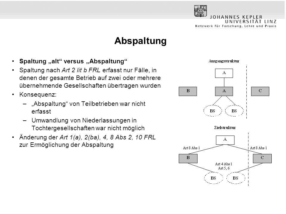 """Abspaltung Spaltung """"alt versus """"Abspaltung"""