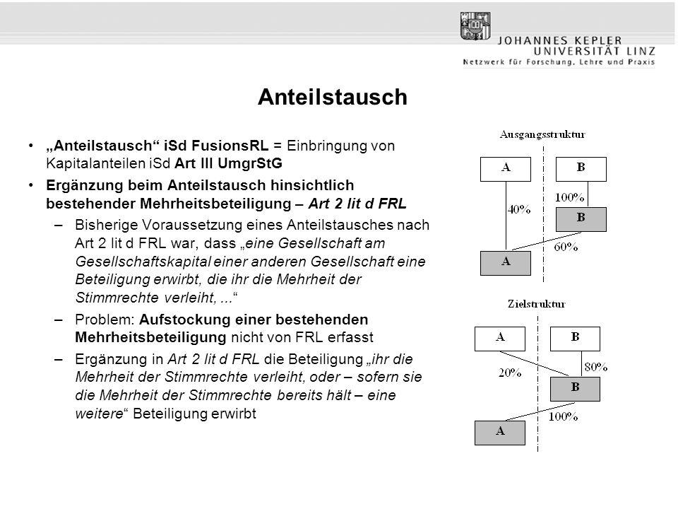 """Anteilstausch """"Anteilstausch iSd FusionsRL = Einbringung von Kapitalanteilen iSd Art III UmgrStG."""