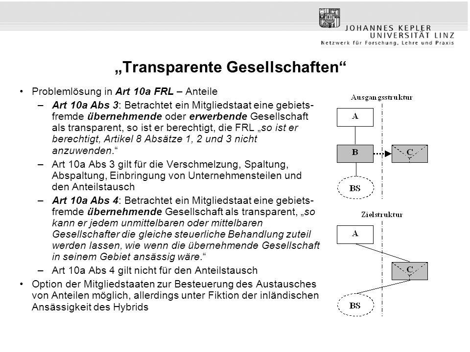 """""""Transparente Gesellschaften"""