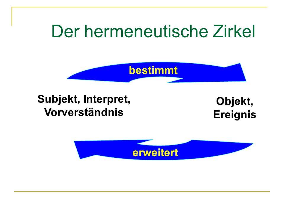 Der hermeneutische Zirkel