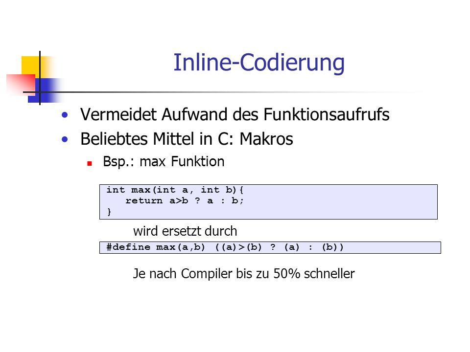 Inline-Codierung Vermeidet Aufwand des Funktionsaufrufs