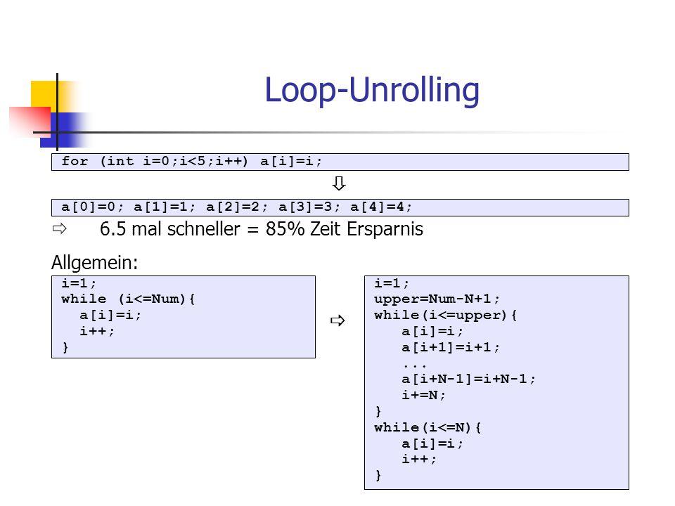 Loop-Unrolling   6.5 mal schneller = 85% Zeit Ersparnis Allgemein: 