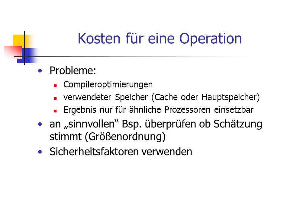 Kosten für eine Operation