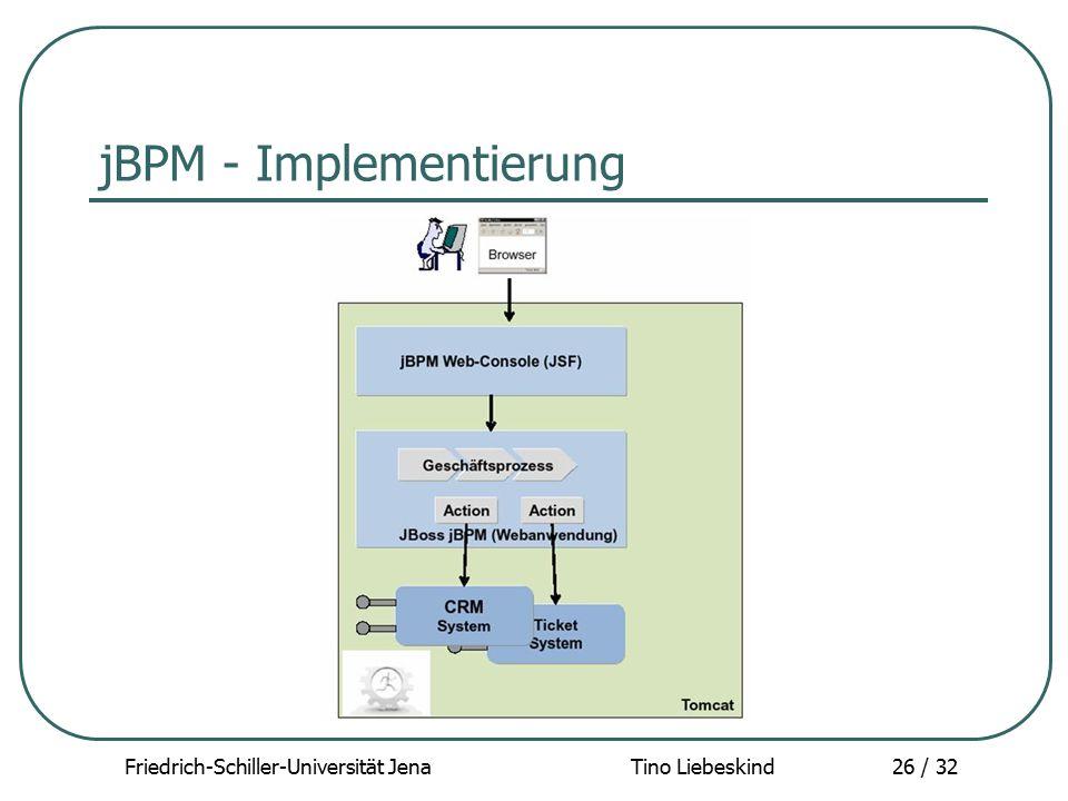 jBPM - Implementierung