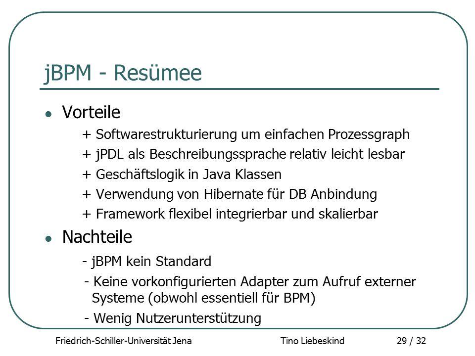 Friedrich-Schiller-Universität Jena Tino Liebeskind