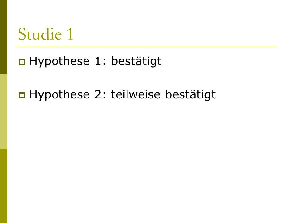 Studie 1 Hypothese 1: bestätigt Hypothese 2: teilweise bestätigt